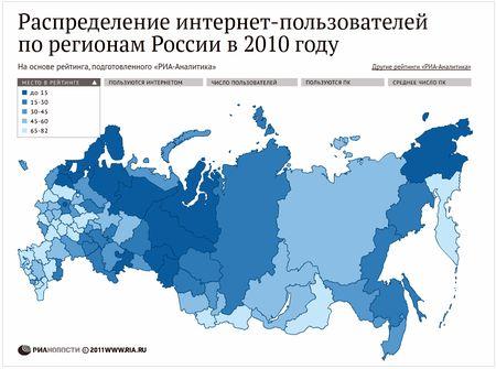 Рейтинг регионов по числу пользователей сети Интернет