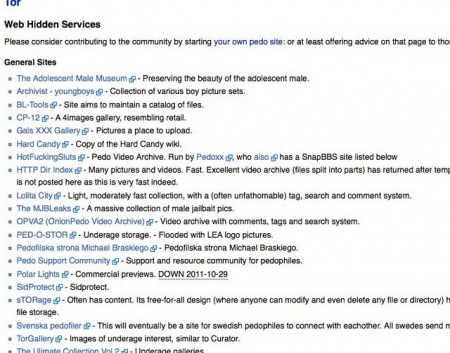 Порно Сайты Список Фото