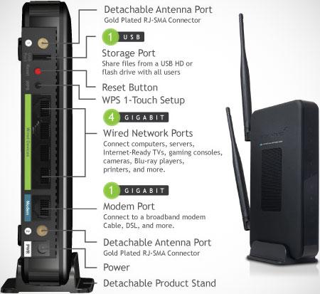 Самый мощный в мире домашний роутер Wi-Fi