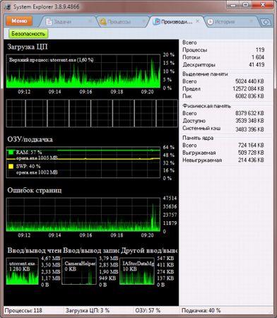 System Explorer 3.8.9 — наглядный и удобный диспетчер задач