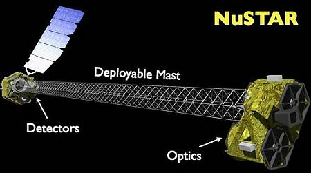 Телескоп, который ищет черные дыры