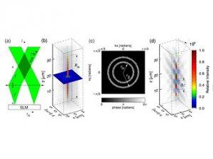 Физики предложили новую схему притягивающего луча