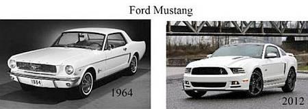 """Знаменитые модели автомобилей """"тогда и сейчас"""""""