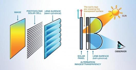 Смартфон способный заряжаться от искусственного света