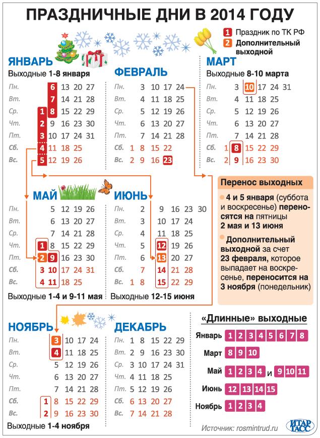 Календарь 2014 года праздники