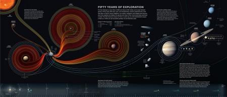 Разная инфографика