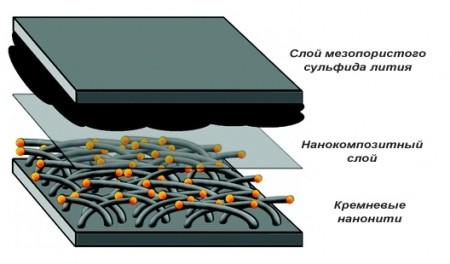Разработан нано-аккумулятор повышенной ёмкости