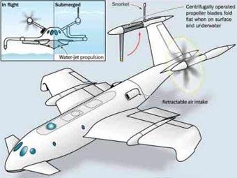 DARPA создаст летающую подводную лодку