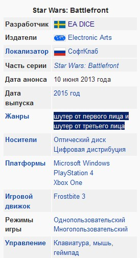 Штурмовик Star Wars: Battlefront