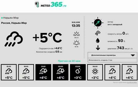 Погода в Нарьян-Маре (Vantage Pro2)